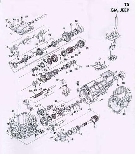 Borg Warner T5 Transmission Diagram