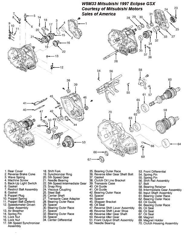 A833 Transmission Diagram, A833, Free Engine Image For