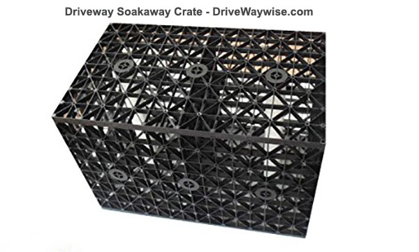 Driveway soakaway – Why bother? Guide, Installation and Alternatives