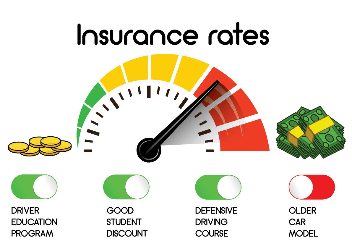 insurance rate savings