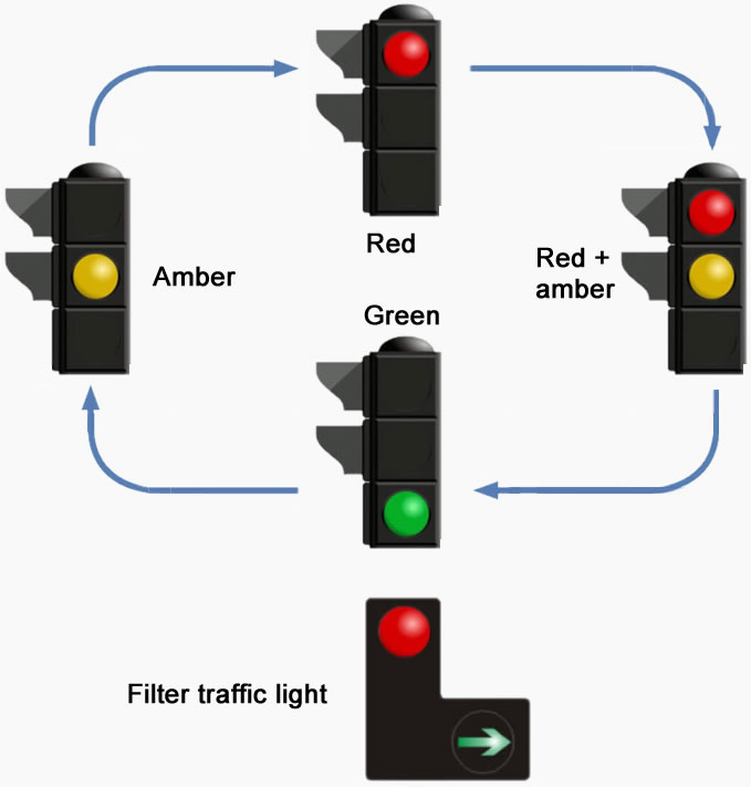 Infrared Traffic Light Changer