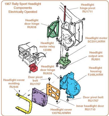 67 RS?resize\=363%2C385 1968 camaro fuse box diagram wiring diagram simonand 1967 camaro wiring schematic at gsmx.co