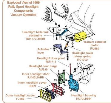 wiring diagram for 69 camaro engine