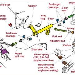 1975 Corvette Wiring Diagram Yamaha Xs650 Bobber Mopar Clutch Linkage : Drivin' It Home
