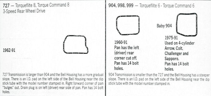 Bellhousing Ford Transmission Identification