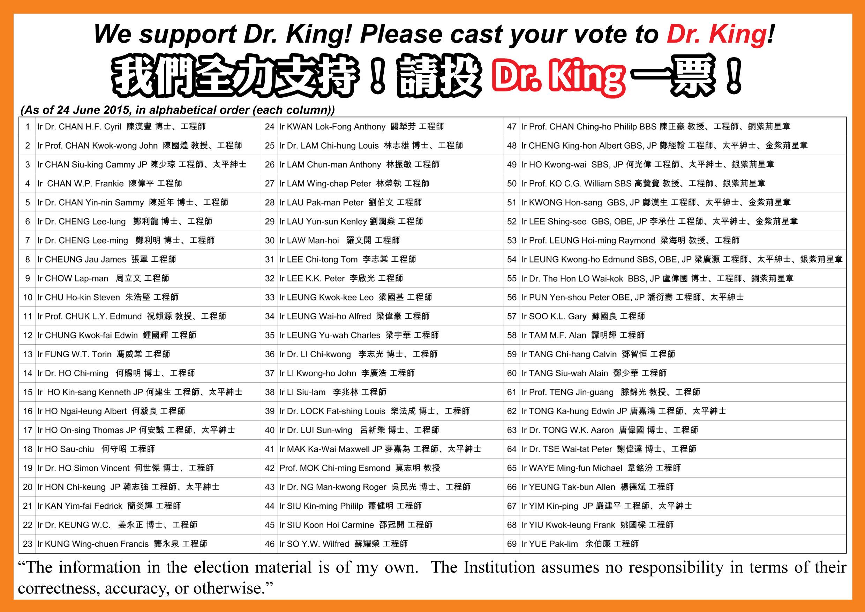 Ir Dr. King Wong 黃敬博士,工程師