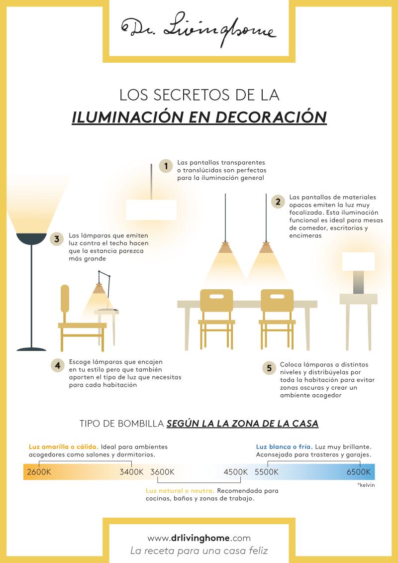 Cómo decorar con lámparas. Los secretos de la iluminación