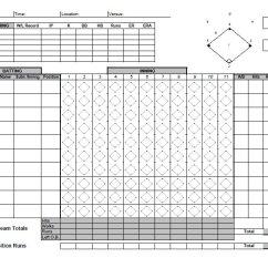 Football Pitch Diagram To Print Push Button Start Wiring Baseball Score Sheet - 2019