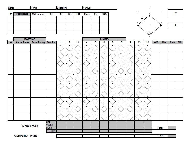 Score Sheet for Baseball 2019