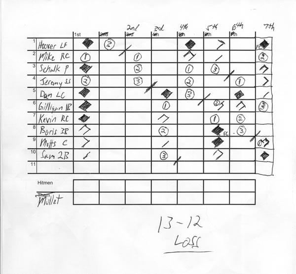 Team Mullet Softball 2004