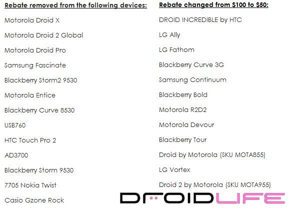 Verizon's New Rebate and Non-Rebate Device List