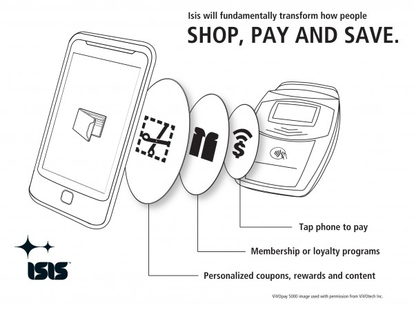 Isis NFC Payment System Receives Official Name, Secures