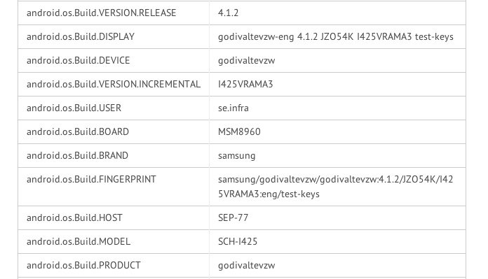New Samsung SCH-i425 Device Spotted in Benchmark, Headed