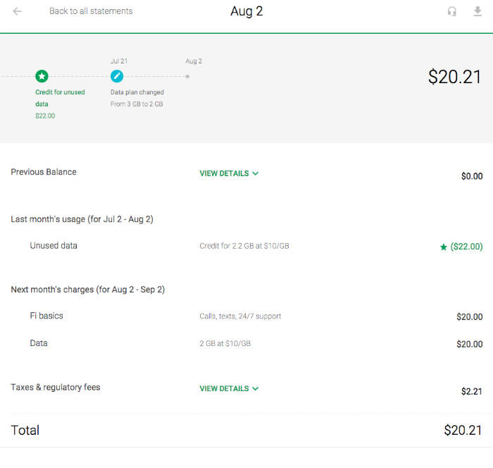 My Experience Using Project Fi for One Month