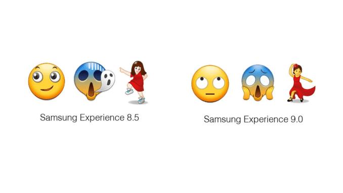 Unicode Consortium Emoji