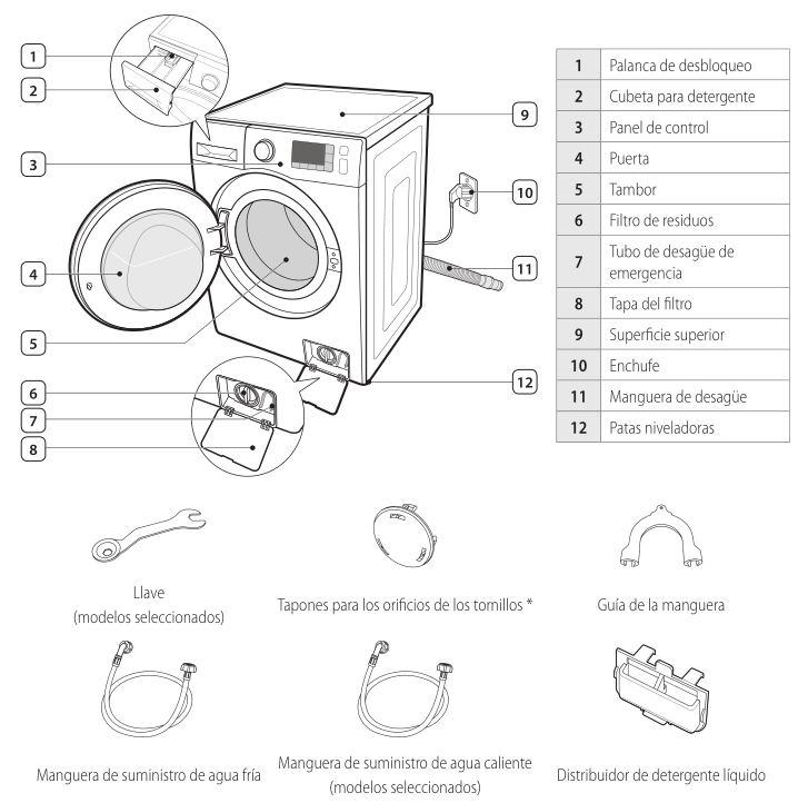 Lavadora Samsung WF90F5E5U4W capacidad y flexibilidad