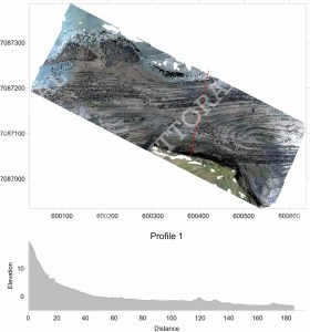 Orthophotographie superposée à la carte topographique