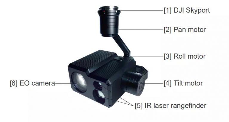 30x Zoom Optical Gimbal Camera
