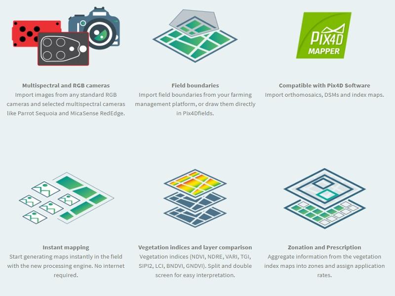 Pix4dFields-software Software