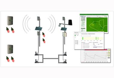 sensori_di_risparmio_idrico Sistemi Supporto Decisioni
