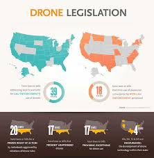2014 US legal and regulatory news about civilian drones, not FAA-specific