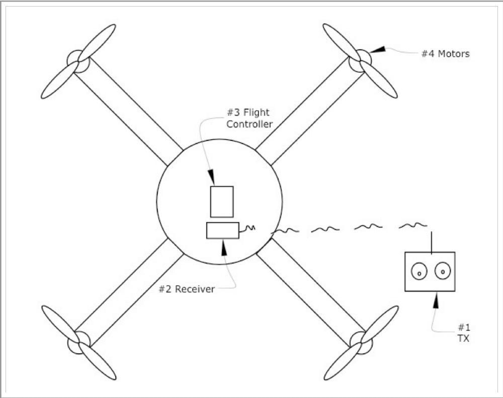 Motor Wiring Diagram Rc Motor Wiring Diagrams Travel Trailer Wiring