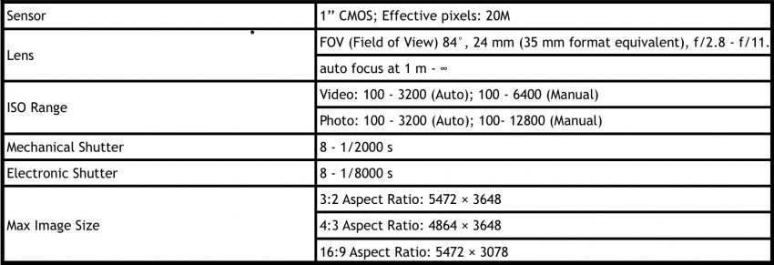 Basic Still Picture Specs of P4P