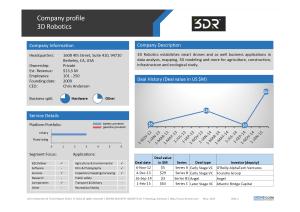 Drone Company profile 3DR