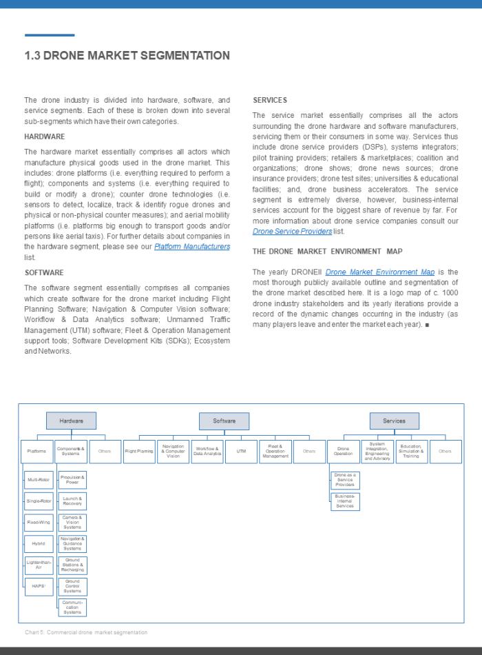 Drone Market Report 2020 2