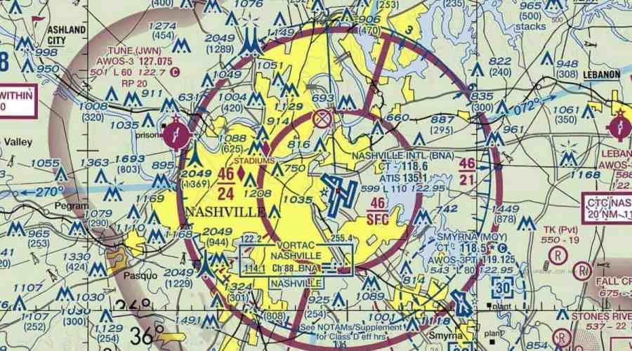 How to Read a Sectional Chart