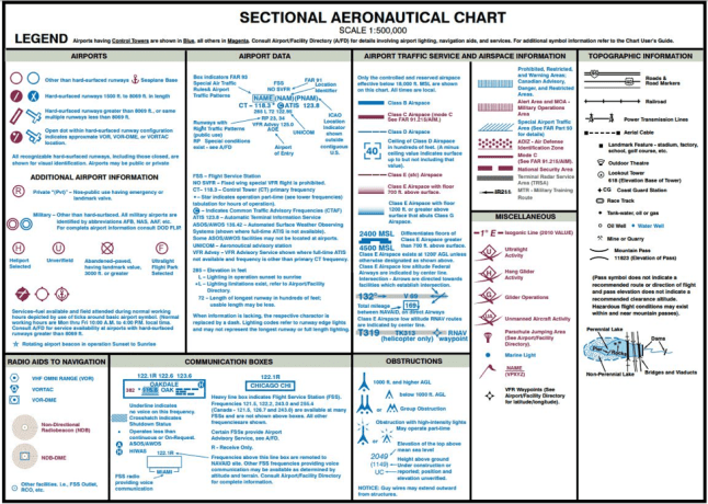 Sectional Chart legend drone test