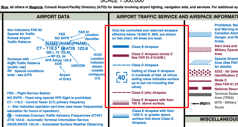 How To Request FAA Airspace Authorization Drone Pilot Ground School - Class g airspace map