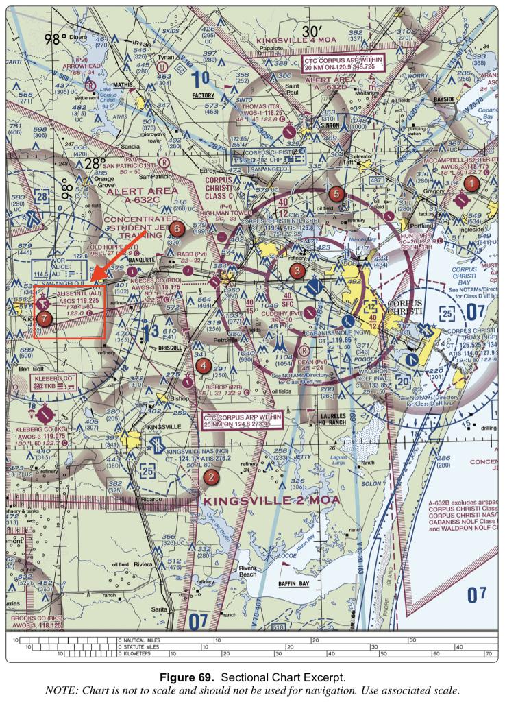 Alice Airport Figure 69