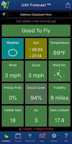 KB-UAV-Forecast