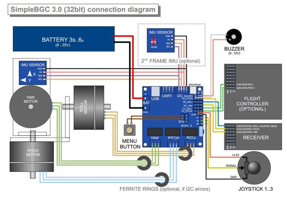 medium resolution of connection jpg1067 740 125 kb