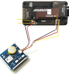 remember when connecting the gps module the rx from the gps module goes to the tx of the apm similarly tx from gps goes to rx on apm  [ 1131 x 1113 Pixel ]