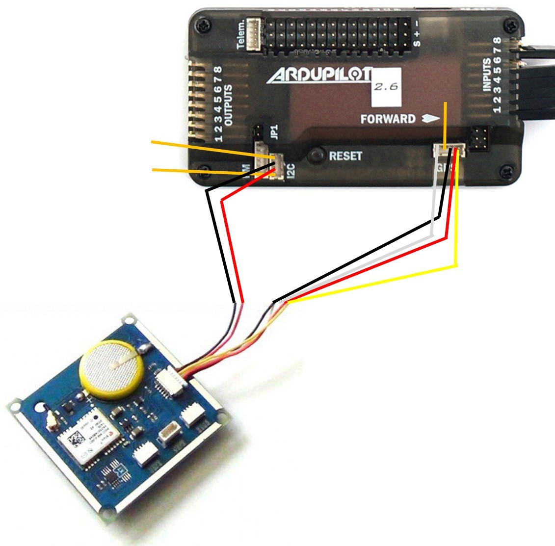 hight resolution of remember when connecting the gps module the rx from the gps module goes to the tx of the apm similarly tx from gps goes to rx on apm