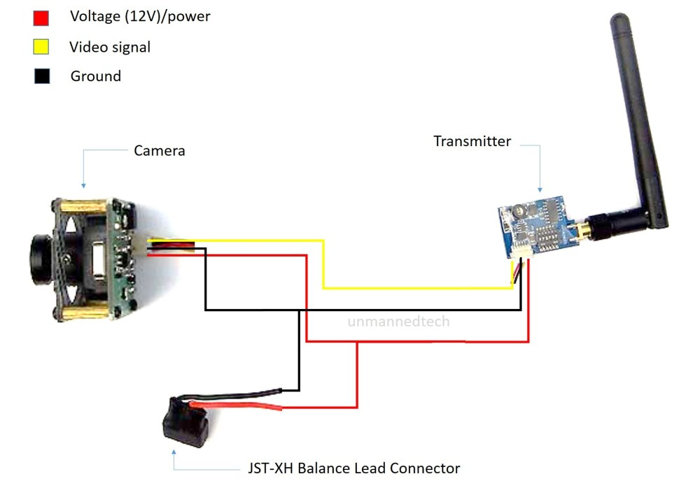 medium resolution of pin security camera wiring diagram wiring diagram review wiring diagram for bunker hill security camera security