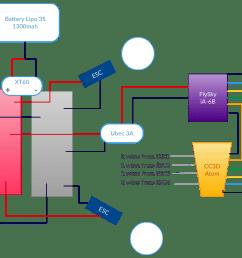 1813a8d7fdf1fd1356535c68dba619bdc1dd09b8 power spektrum receiver on tarot 280h and cc3d atom help spektrum receiver wiring diagram at [ 2182 x 1200 Pixel ]