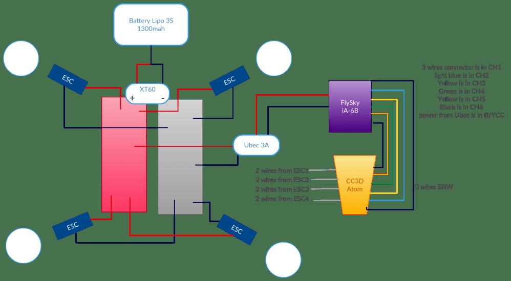 medium resolution of  1813a8d7fdf1fd1356535c68dba619bdc1dd09b8 power spektrum receiver on tarot 280h and cc3d atom help spektrum receiver wiring diagram at