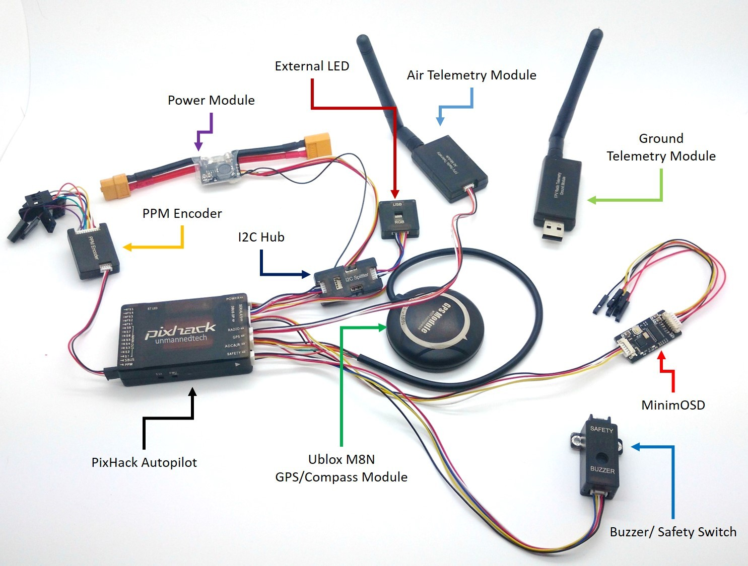 hight resolution of components of an autopilot system