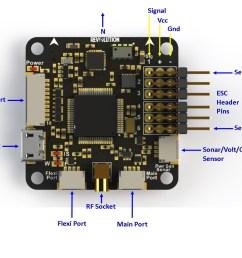 openpilot revolution flight controller guide guides dronetrest telemetry cc3d wiring diagram [ 1500 x 1162 Pixel ]