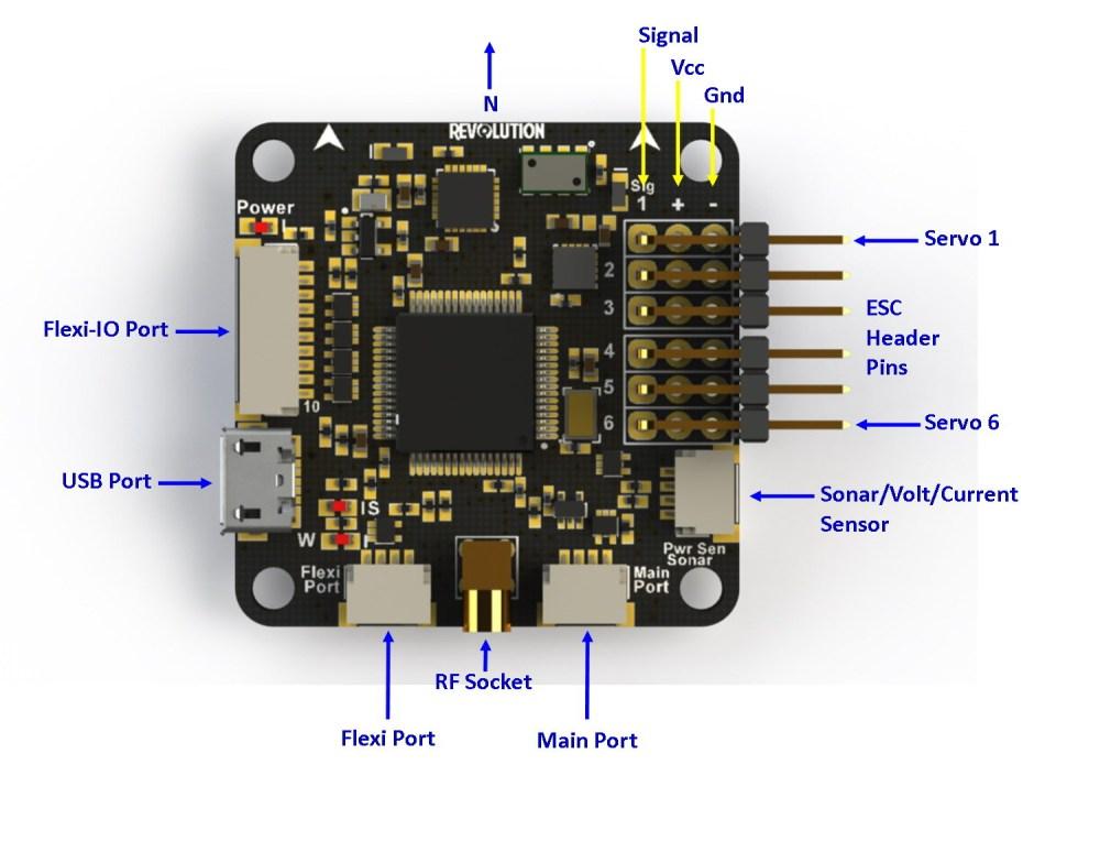 medium resolution of openpilot revolution flight controller guide guides dronetrest telemetry cc3d wiring diagram
