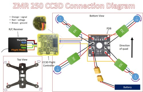small resolution of cc3d bec wiring diagram wiring diagram forward cc3d bec wiring diagram