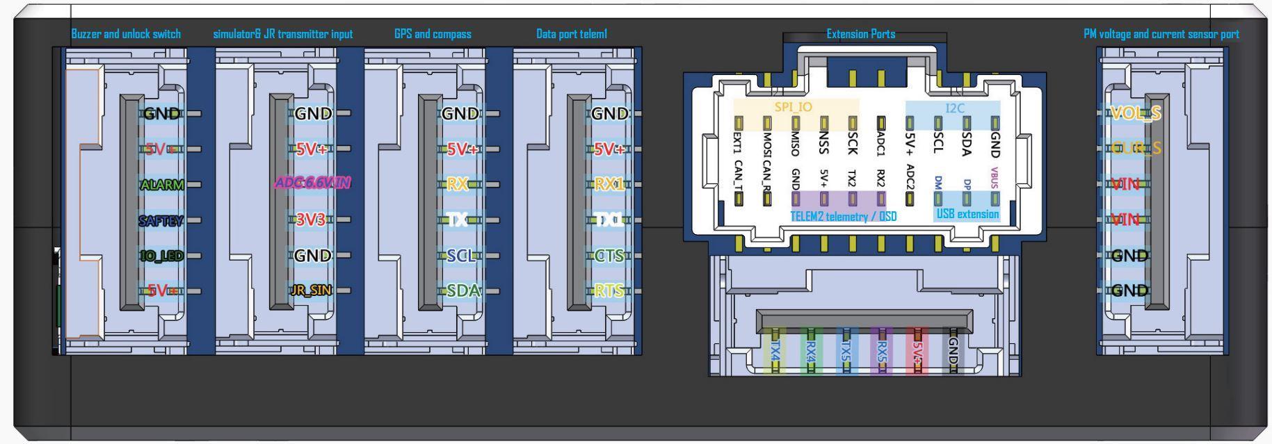 Pixhawk Pinout Serial 45 - Desain Terbaru Rumah Modern Minimalis