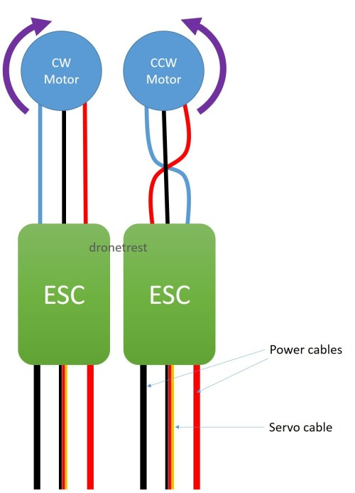 small resolution of esc to motor connection guide how to reverse your motor direction ovp wiring diagram drone esc wiring diagram
