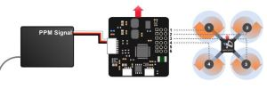 Turnigy 9X Connecting PPM to CC3D  Help  DroneTrest