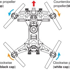 Fpv Quadcopter Wiring Diagram Electrical Runner250 Quickstart Guide Guides