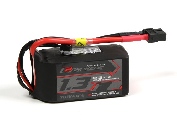 top 5 best lipo batteries for 5 mini quads racing freestyle droneuplift. Black Bedroom Furniture Sets. Home Design Ideas
