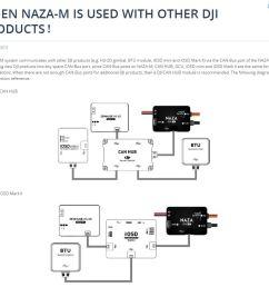 naza mv2 wiring diagram online wiring diagramnaza mv2 wiring diagram wiring diagram specialtiesquadcopter naza wiring diagram [ 955 x 854 Pixel ]